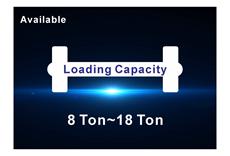 Axle loading capacity